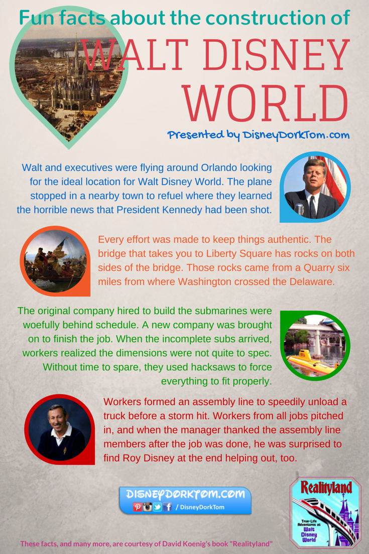 Fun Facts About The Construction Of Walt Disney World Infographic